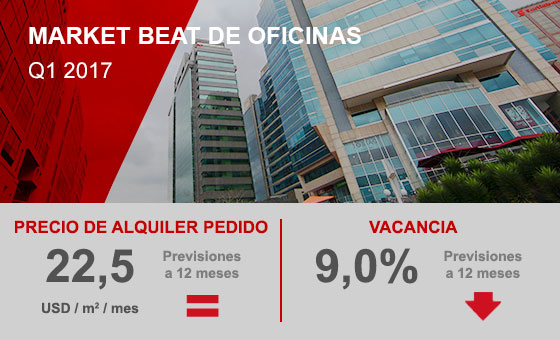 Market Beat Bogotá Q1 2017