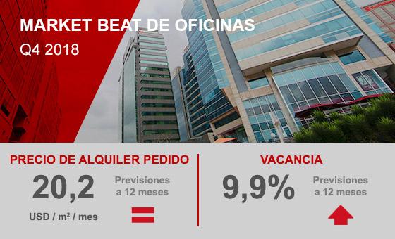 Market Beat Bogotá Q4 2018